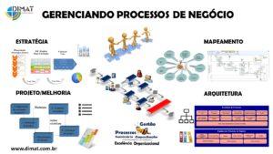 G Processos one slide v1