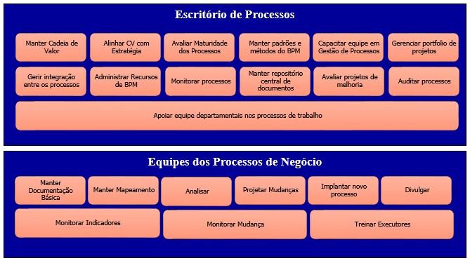processos-escritorio