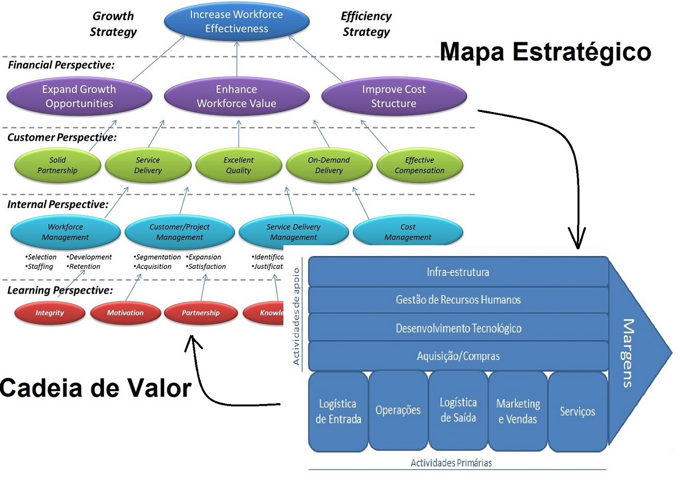 Sample-Strategy-Map